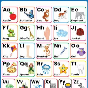 Alphabet A to Z With Pictures Poster 2